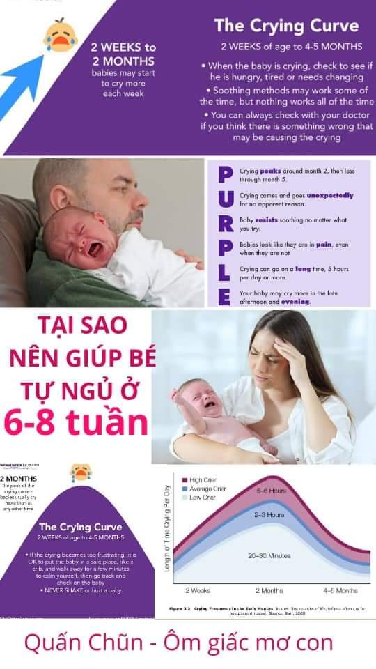 Khuyến khích bé tự ngủ, lúc nào là lý tưởng nhất? 1