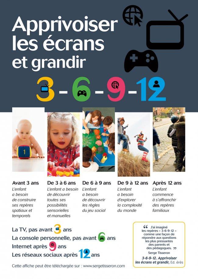 Không TV - Điện thoại - Ipad cho trẻ dưới 3 tuổi. 4